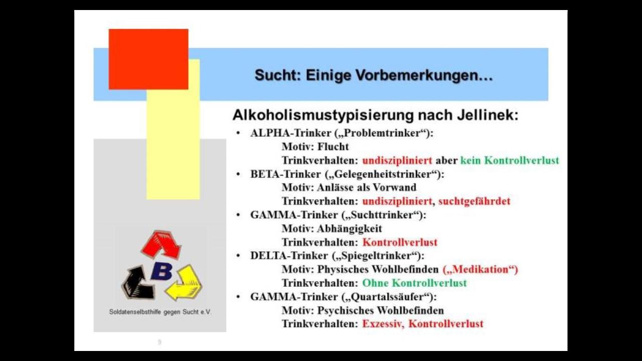 Alkoholismustypisierung Ergänzend zum Bild weiterführende Informationen bei Alkoholismus-Hilfe http://www.alkoholismus-hilfe.de/jellinek-alkoholikertypologie.html